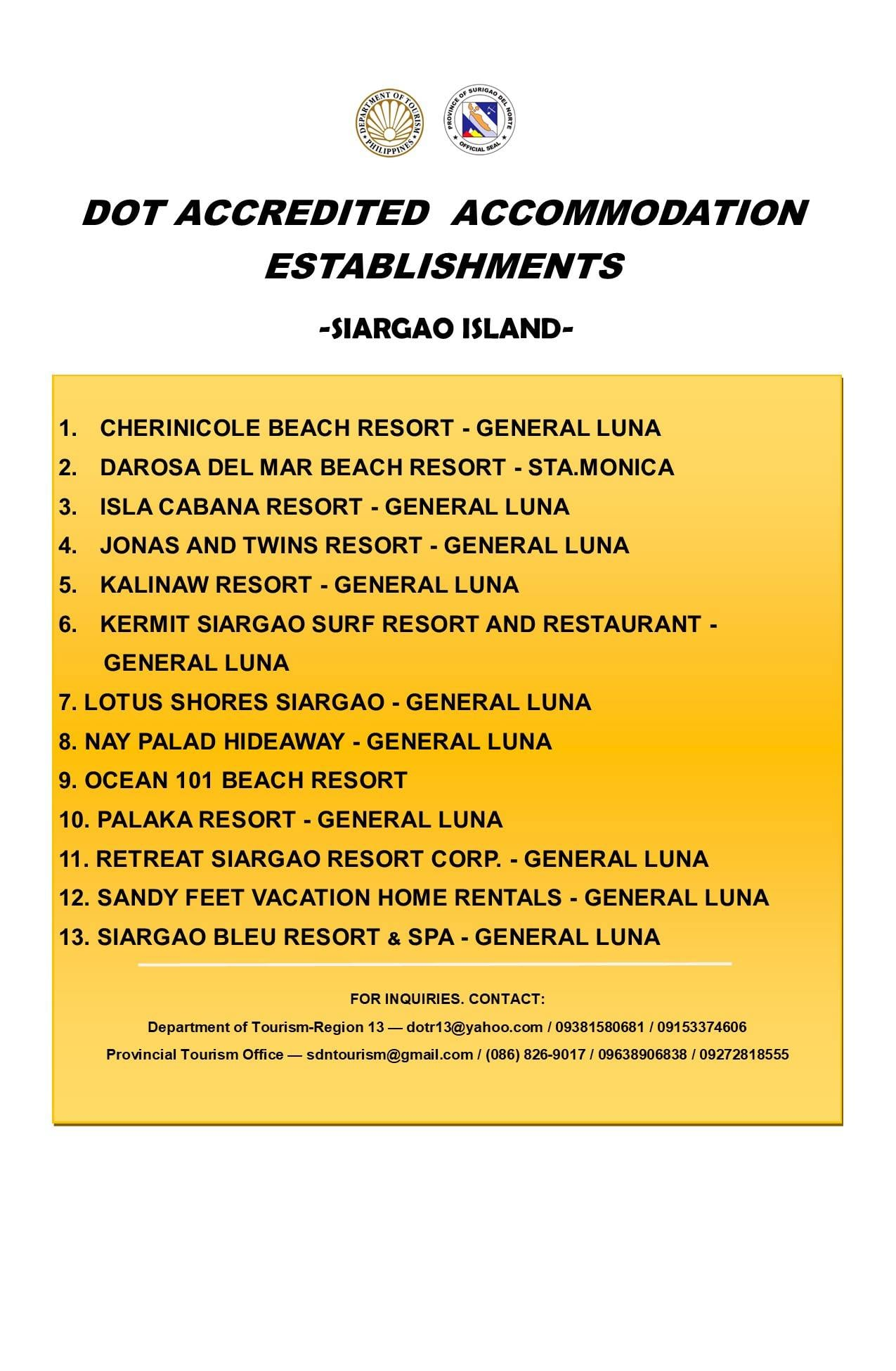 Hotel Resorts Allowed to operate