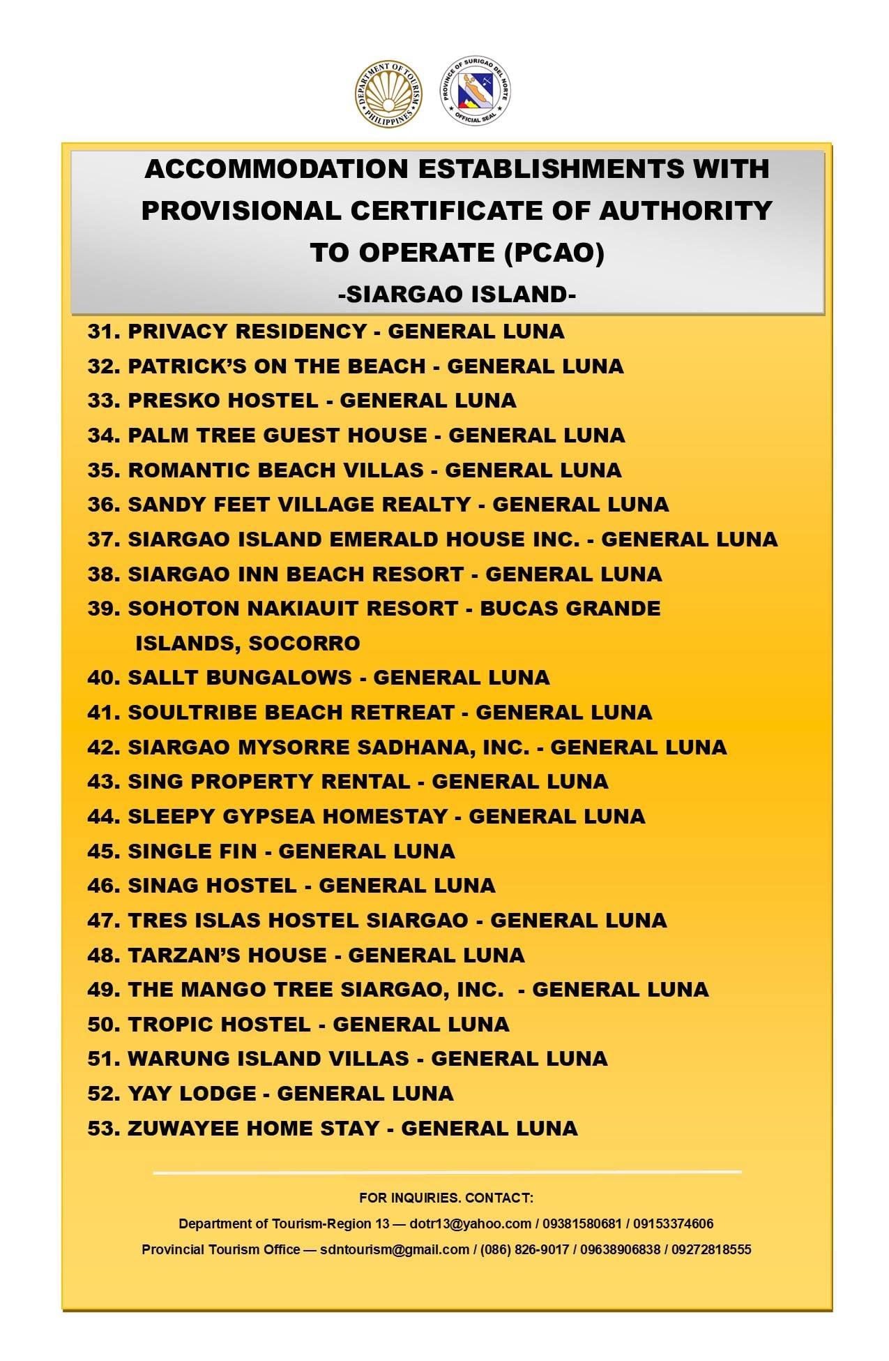 Allowed establishments to operate